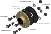 Dielectric Flanges Photo-2